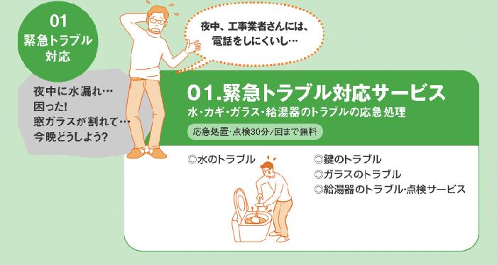 緊急トラブル対応サービス(水・カギ・ガラス・給湯器のトラブルの応急処理)